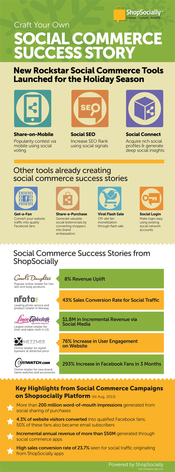 Social Commmerce Success Stories from ShopSocially
